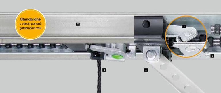 pohony privatnich garazovych vrat 1 | Vrata Kolář