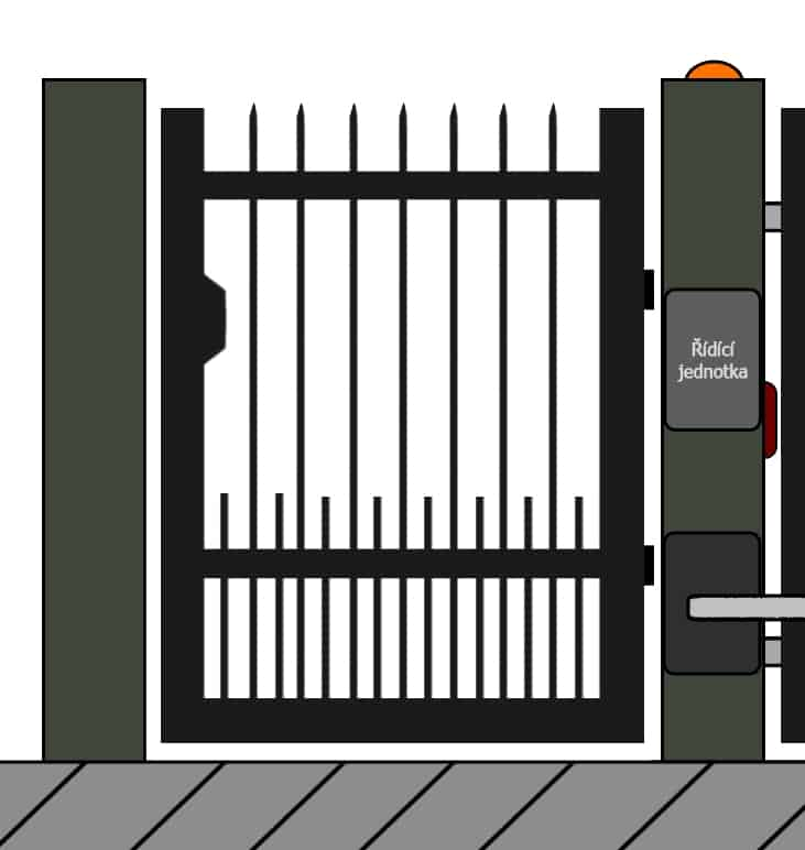 vchodove branky 33 | Vrata Kolář